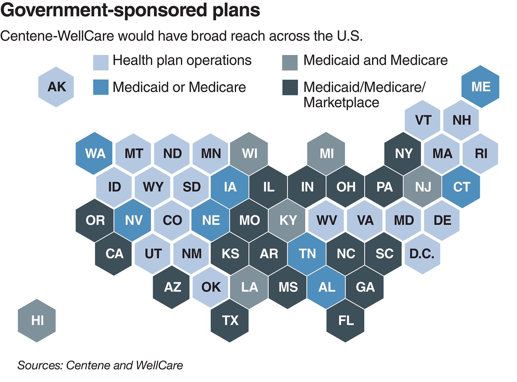 Centene-WellCare would have broad reach across the U.S.