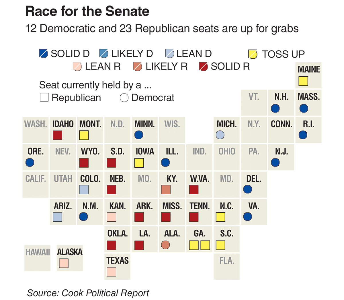 Race for the Senate: 12 Democratic and 23 Republican seats are up for grabs