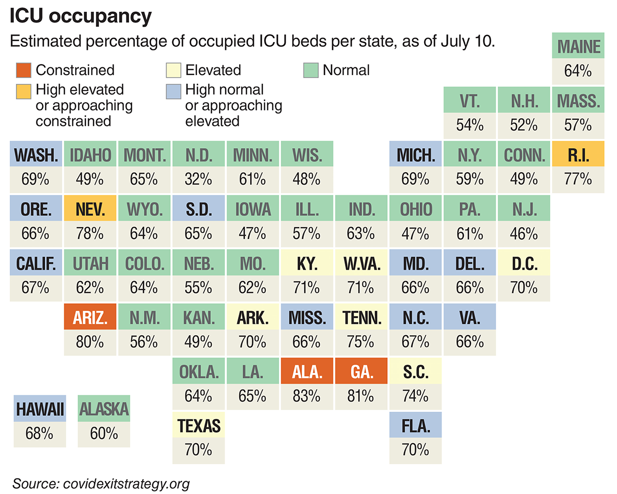 Estimated percentage of occupied ICU beds by state, as of July 10