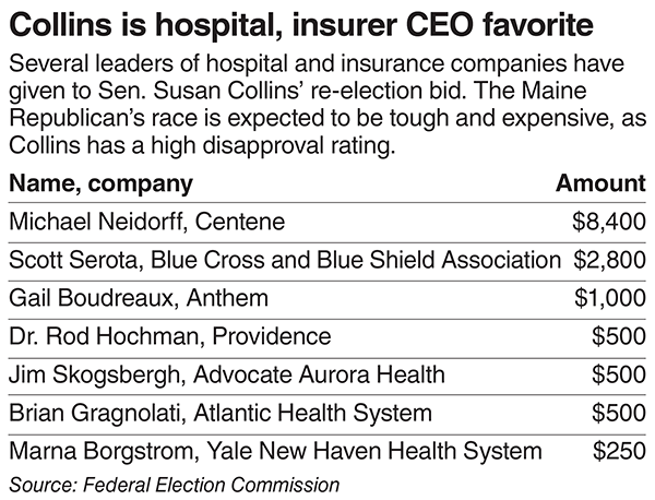 Collins is hospital, insurer CEO favorite