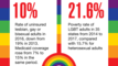 Data Points: Meeting the needs of LGBTQ patients
