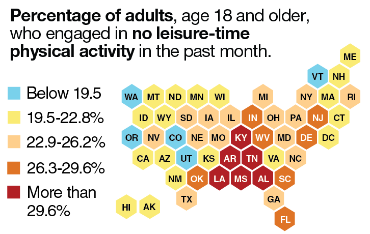 Percentage of adults, age 18 or older, who engaged in no leisure-time physical activity in the past month.