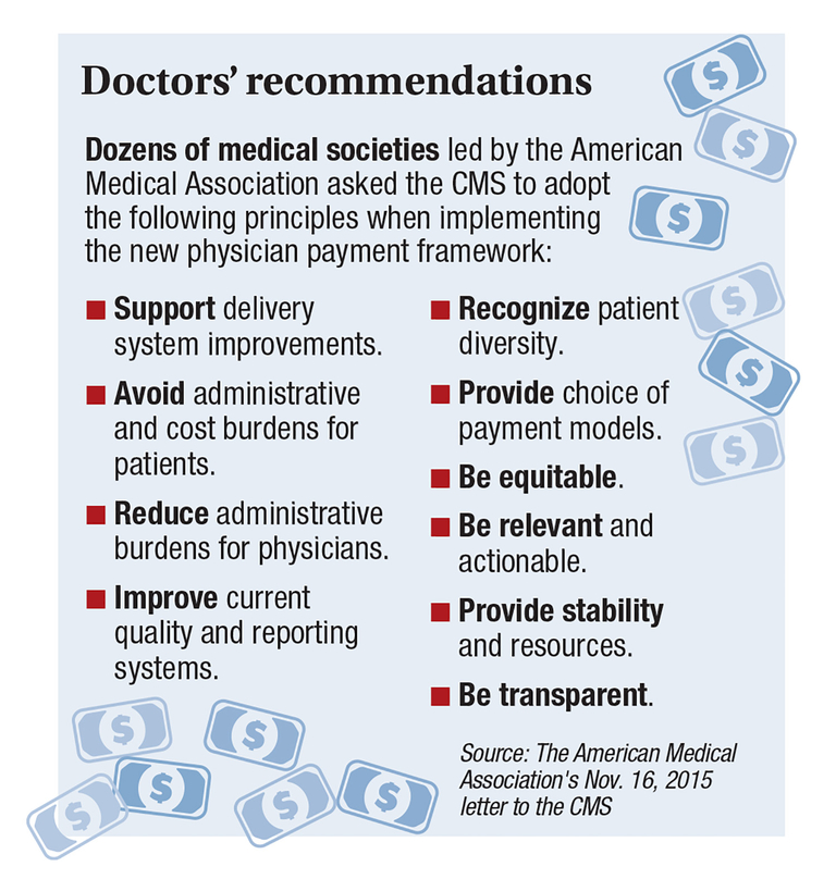 CMS' 'doc fix' may need some repairs itself