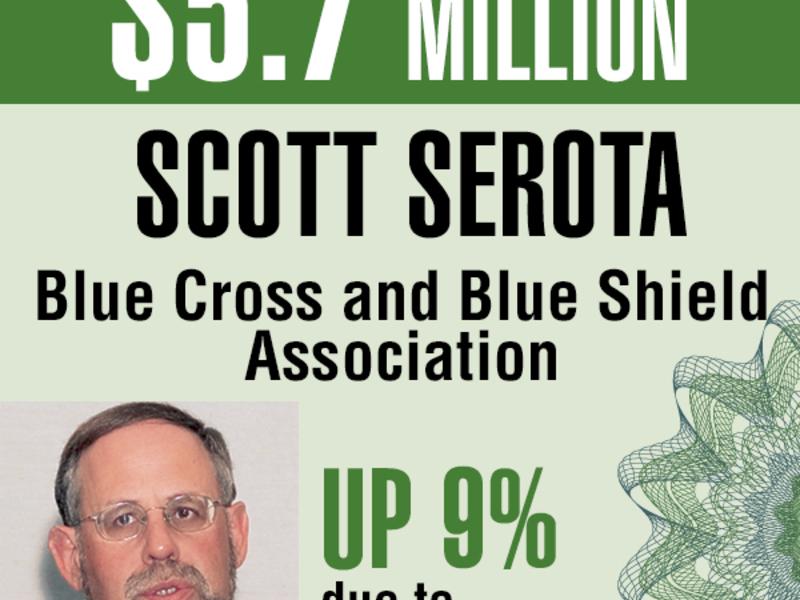 Bonus bonanzas: Association CEOs got healthy pay raises in 2013