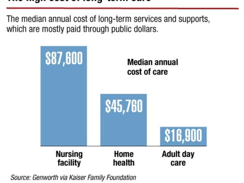 Medicaid programs brace for new home health wage rule