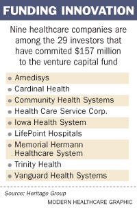 Strategic investors