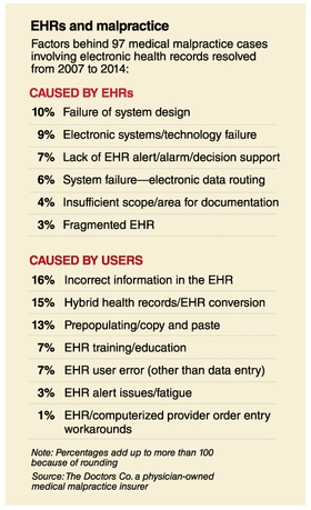 EHR safety goes to court