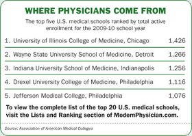 Where physicians come from