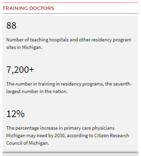 Addressing the doctor shortage: More than 1,500 medical