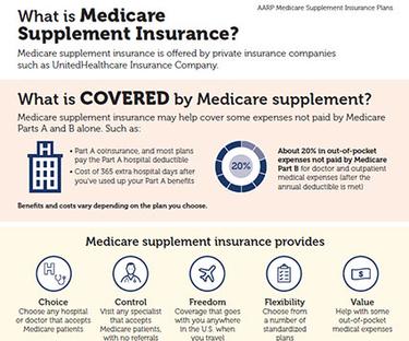 United Healthcare Medicare Supplement >> 2018 Healthcare Marketing Impact Awards Unitedhealthcare Medicare