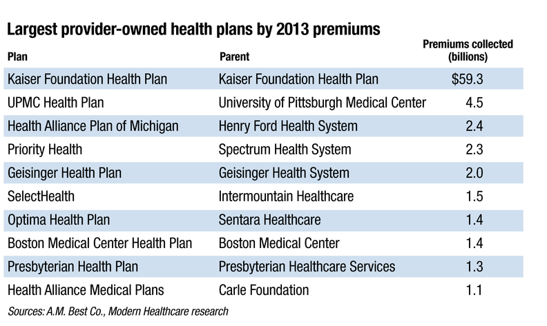 Best Individual Health Insurance Plans In Washington State ...